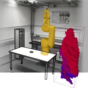 3D Rekonstruktion: Geometrische Rekonstruktion eines Menschen