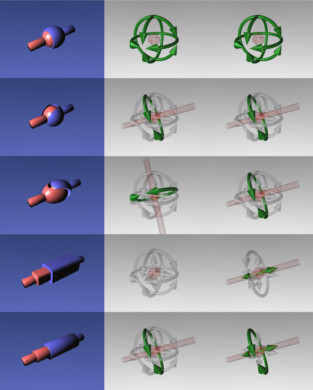 Gelenke der parallelkinematischen Struktur